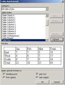 table_autoformat